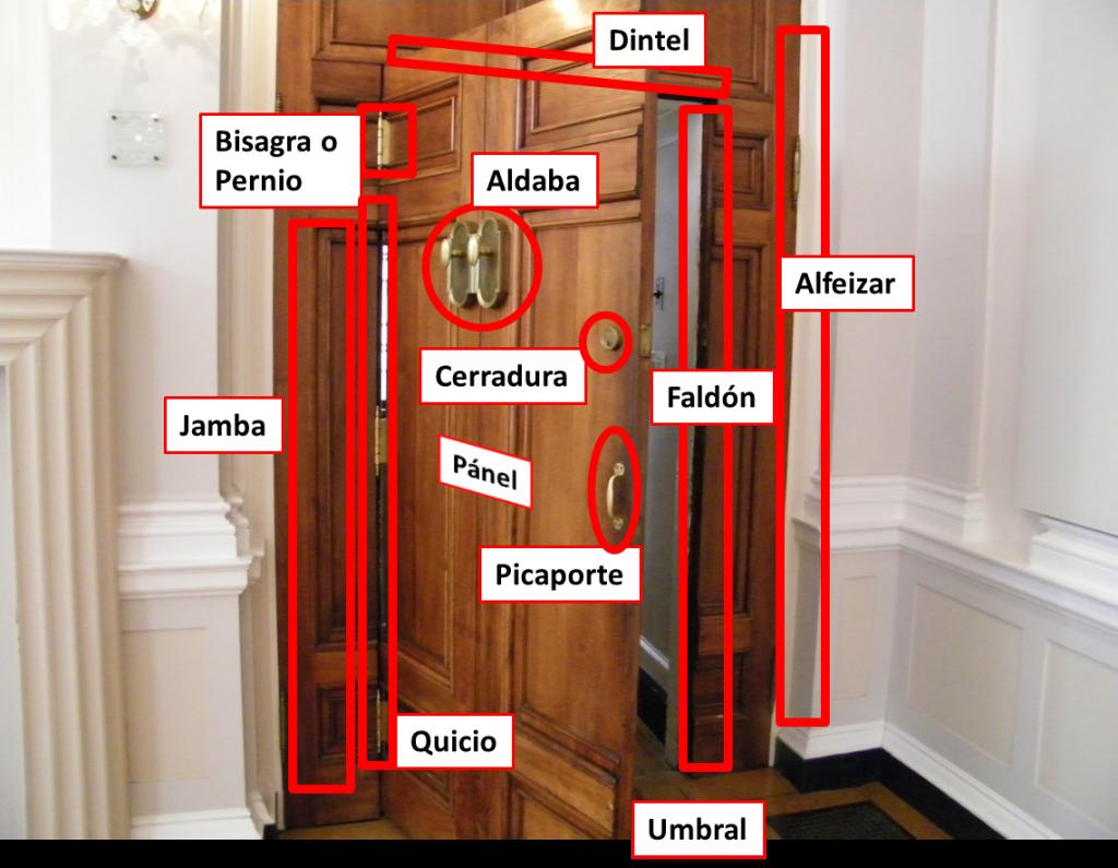 Famoso Anatomía De Una Jamba De La Puerta Patrón - Imágenes de ...